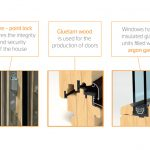 Log Cabin Options Door Features